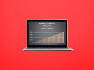 Producción mensual de btc y btcv