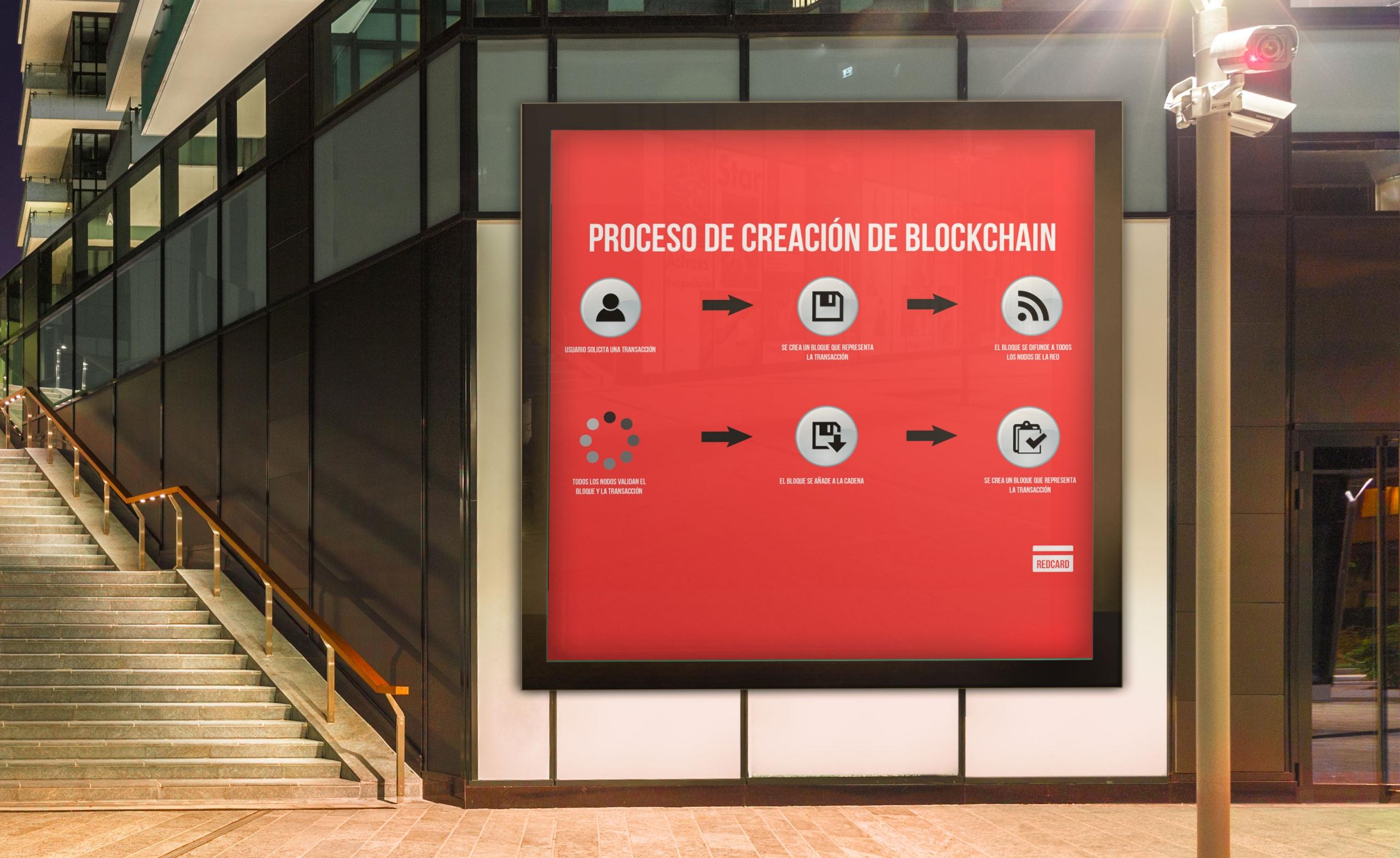 Proceso de creación del blockchain
